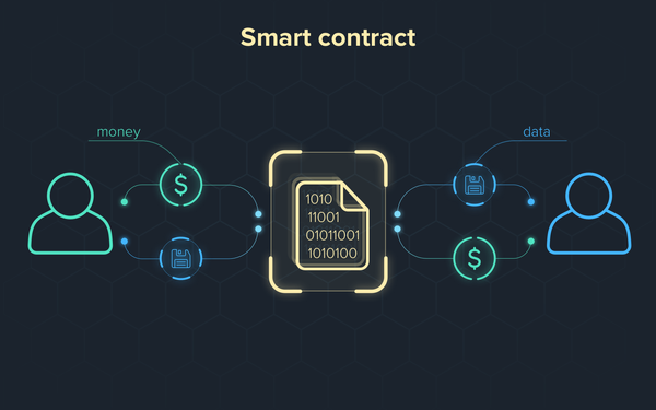Everything You Need to Know About 『Smart Contracts』